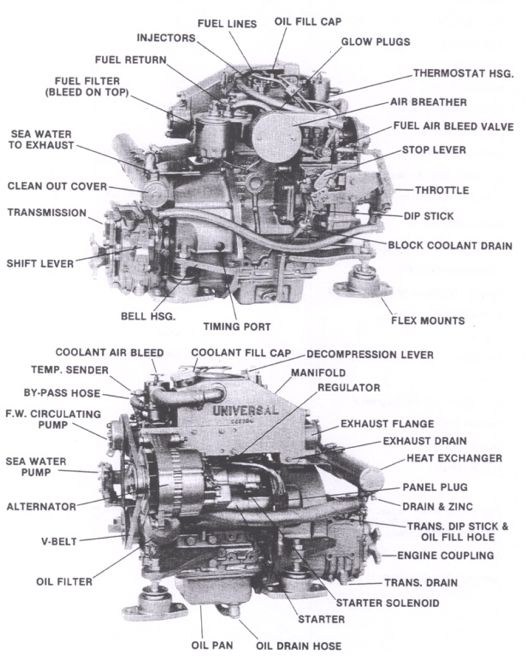 ford ranger 3 0 engine dimensions