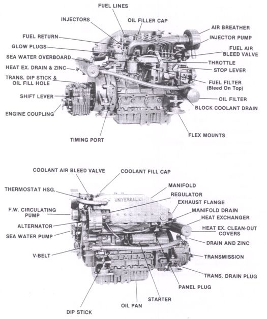 daihatsu marine diesel engines manual