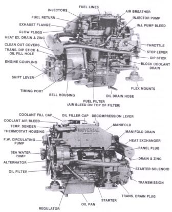 universal m 25 images and specifications universal diesel engine m 25 engine image copyright 2000 all rights reserved toad marine supply
