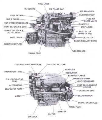 boat engine diagram universal m30 images and specifications universal diesel engine m 30 engine image copyright 2000 all rights
