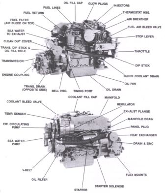 universal atomic 4 sel engine diagram motorcycle schematic images of universal atomic sel engine diagram gray marine engine diagram gray wiring diagrams for