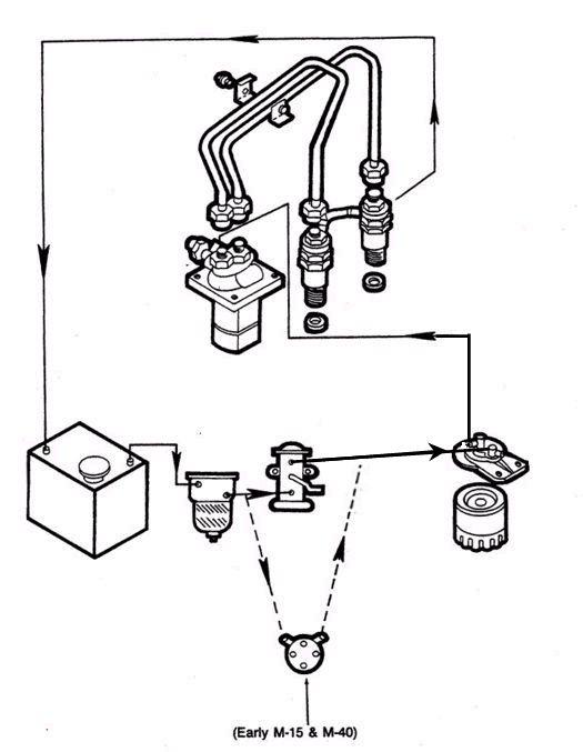 Fuel Leak In Injector Pump